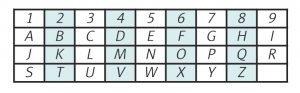 tabelka-do-liczb